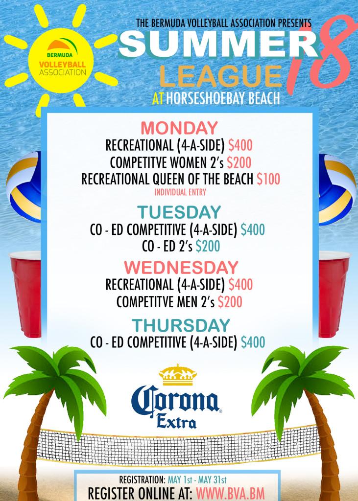 BVA 2018 Summer Registration Poster